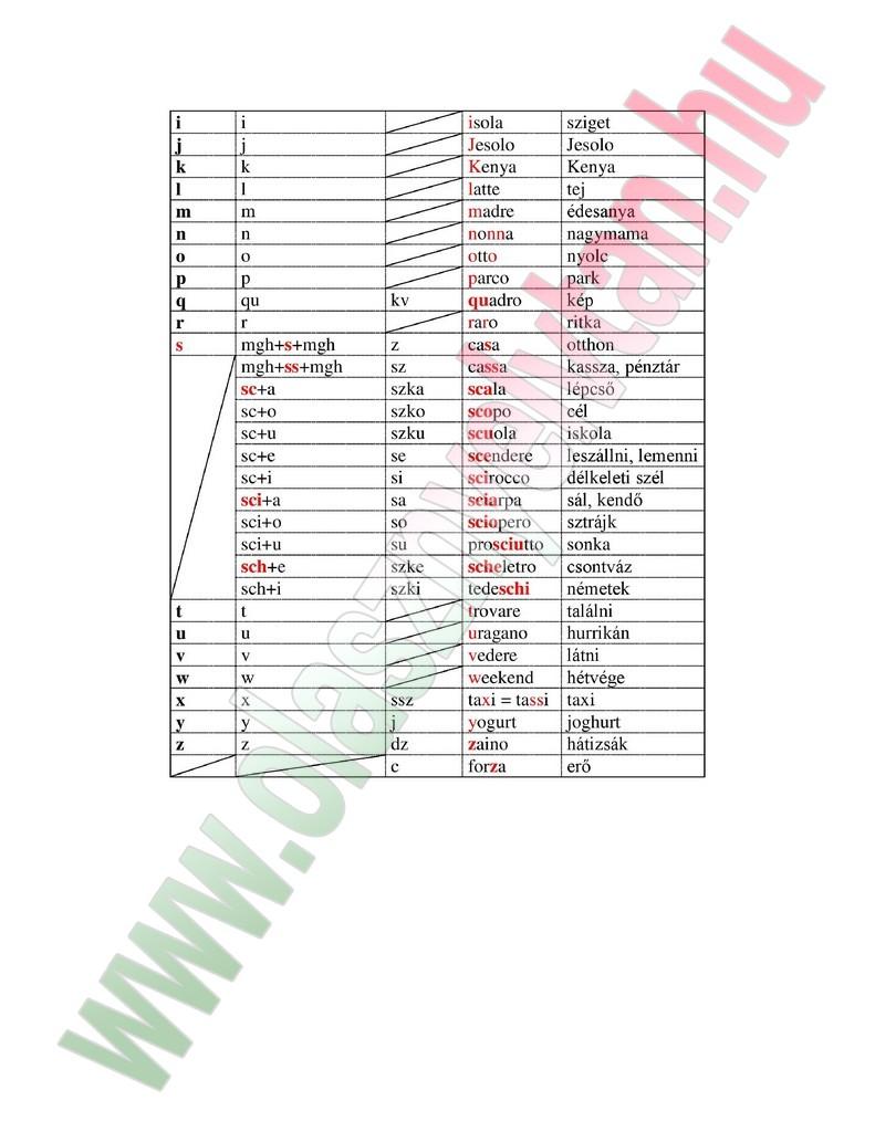 lapozzbele3a-page-008