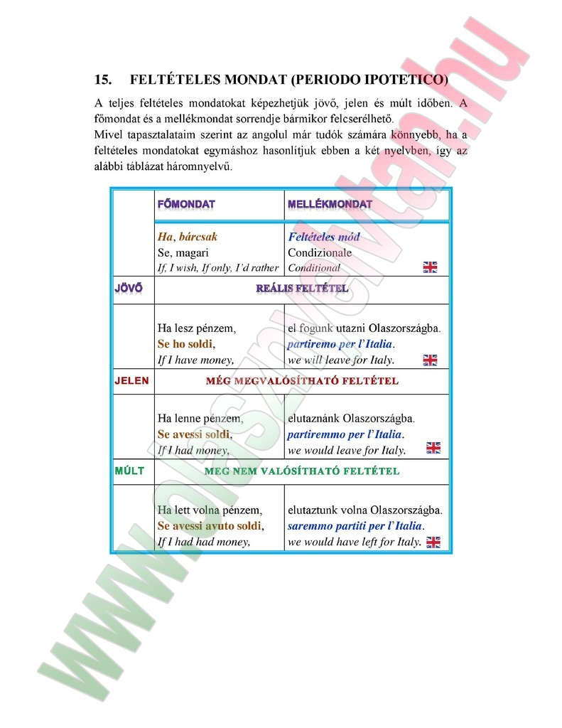 lapozzbele3a-page-034